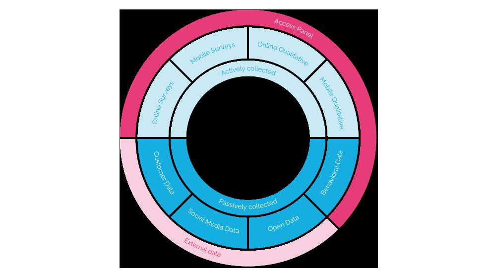 kreisdiagramm_alle_drei_uk_1