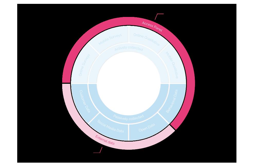 kreisdiagramm_alle_drei_uk_21