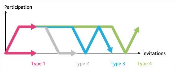 typ_grafik_fr_uk2011