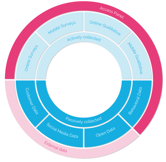 kreisdiagramm_alle_drei_1-4-mobil