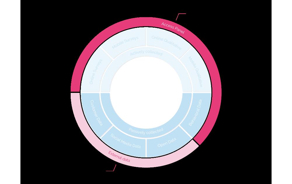 kreisdiagramm_alle_drei_fr_2