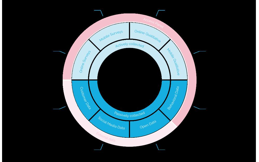 kreisdiagramm_alle_drei_fr_3