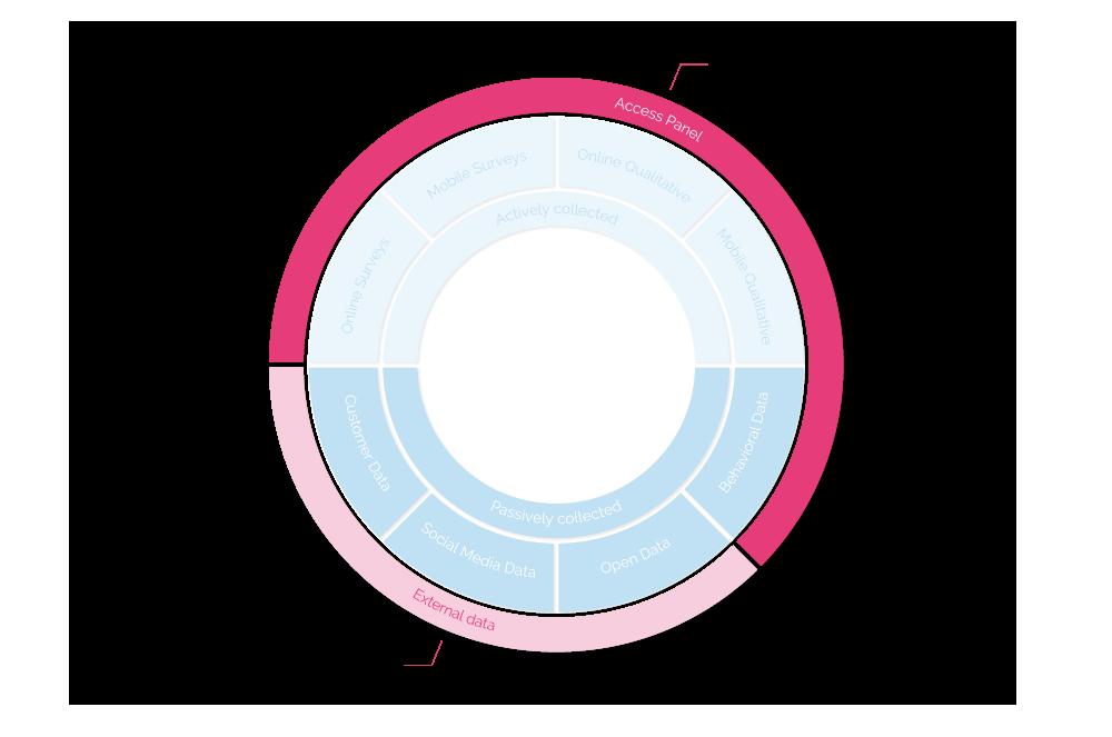 kreisdiagramm_alle_drei_2