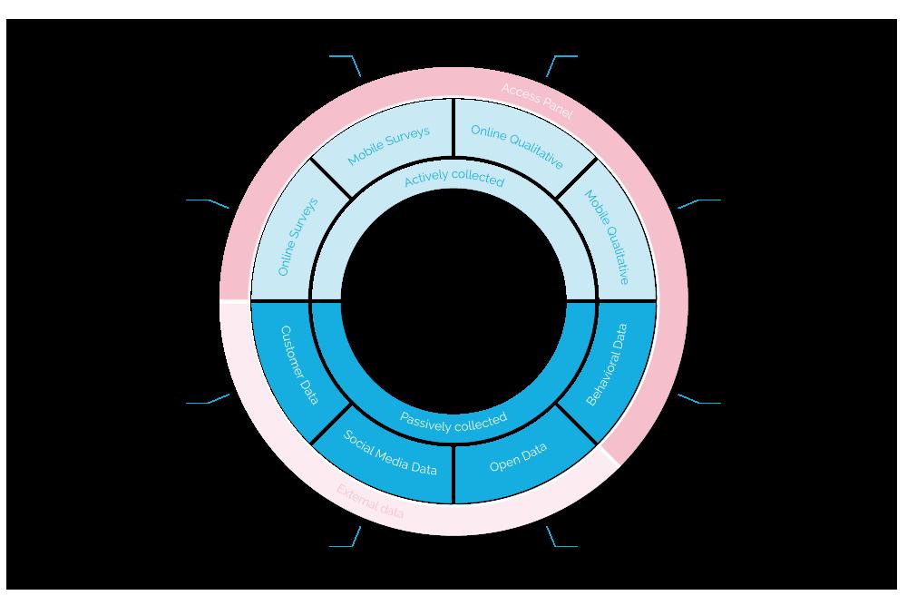 kreisdiagramm_alle_drei_3